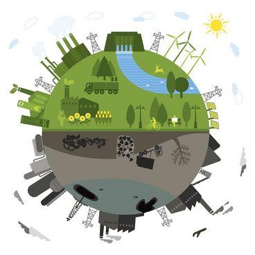 Hållbar produktion